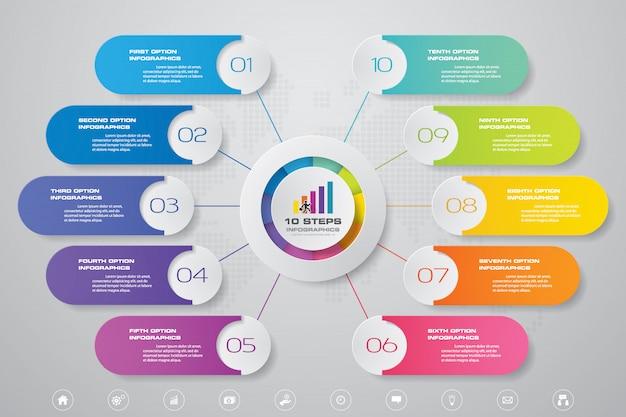 Gráfico de 10 pasos de elementos infográficos.