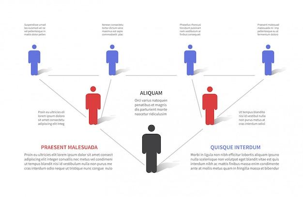 Gráfico 3d de la jerarquía de la empresa, estructura de organización empresarial con pictogramas de personas.