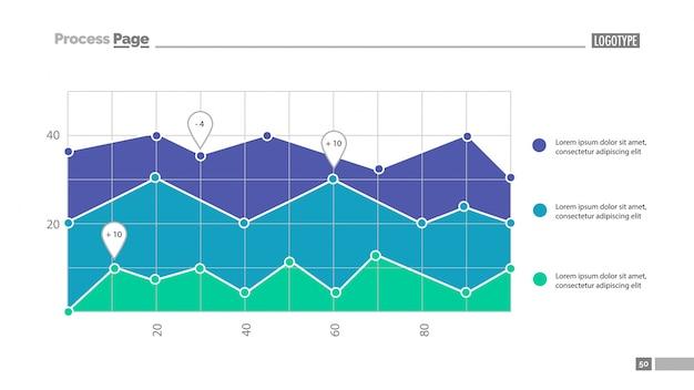 Gráfico de área con plantilla de diagrama de dispersión