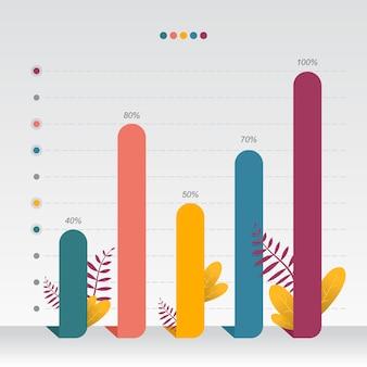Gráfico de barras diagrama gráfico estadístico negocio infografía ilustración con naturaleza hoja