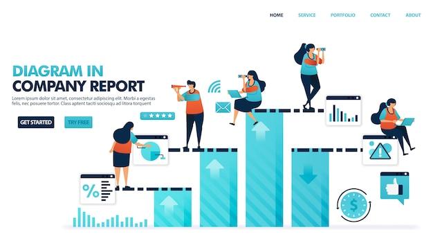Gráfico de barras para el resultado del estado de resultados de la compañía