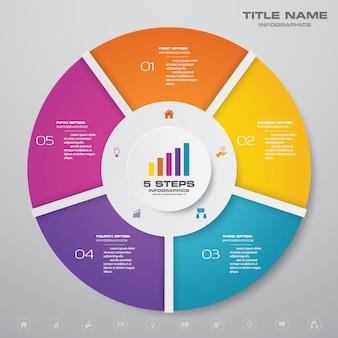 Gráfico de ciclo de infografía.