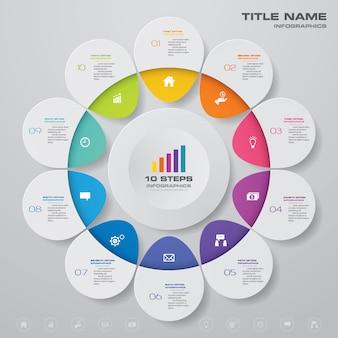 Gráfico de ciclo infográfico para presentación de datos