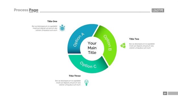 Gráfico circular con la plantilla de tres opciones