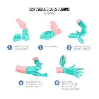 Gráfico de colocación de guantes protectores desechables