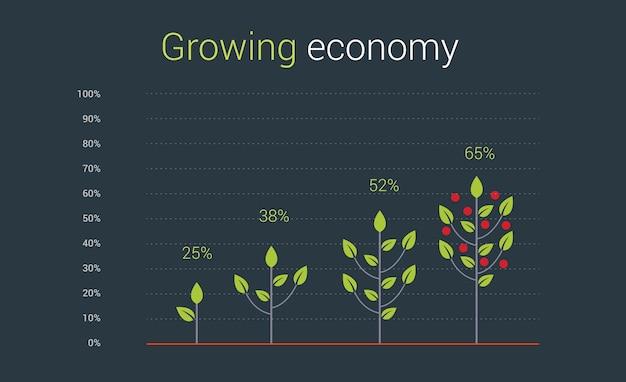 Gráfico de crecimiento del medio ambiente sostenible con negocios