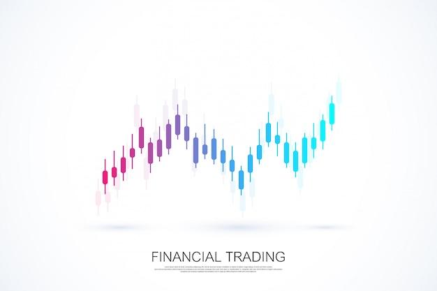 Gráfico de gráfico de negocio de bolsa o forex para el concepto de inversión financiera. presentación comercial para su diseño y texto. tendencias económicas, idea de negocio y diseño de innovación tecnológica.