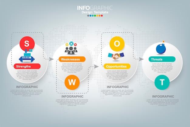 Gráfico de infografía empresarial de análisis foda
