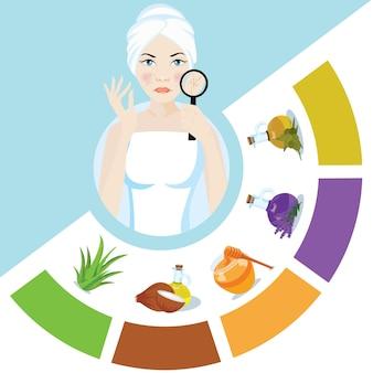 Gráfico de información consejos para combatir la piel seca este invierno gráfico de información consejos para combatir la piel seca este invierno