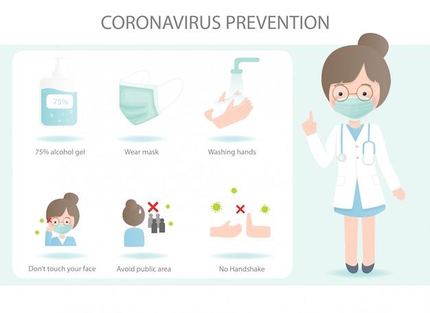 Gráfico de información de prevención de virus corona. ilustración.