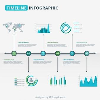Gráfico de línea del tiempo moderna en tonos azul y verde