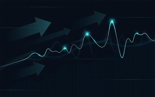 Gráfico del mercado de valores financiero en el comercio de inversiones en el mercado de valores, punto alcista, punto bajista. tendencia del gráfico para la idea de negocio y el diseño de todas las obras de arte. ilustración vectorial.
