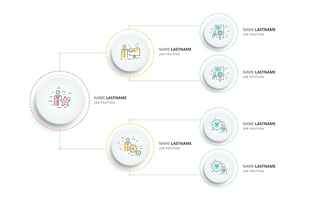 Gráfico de organigrama de jerarquía empresarial infografía elemento gráfico de estructura organizativa corporativa