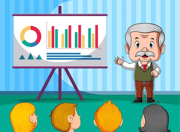 Gráfico de presentación del maestro frente al estudiante