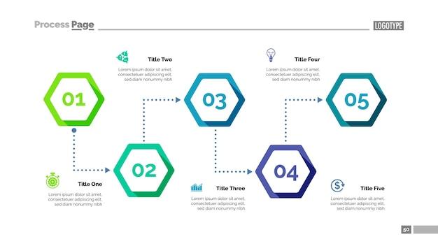 Gráfico de proceso con plantilla de cinco elementos