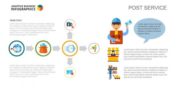 Gráfico de proceso con plantilla de diapositiva