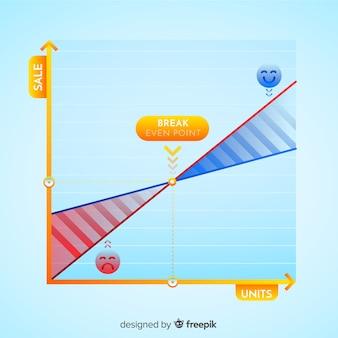 Gráfico de punto de equilibrio