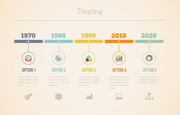 Gráfico vectorial infográfico de una línea de fecha visual en colores retro con cinco años diferentes en intervalos de 10 años con opciones de información y texto a continuación