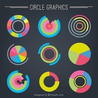 Gráficos circulares