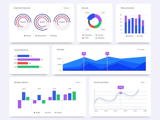 Gráficos del tablero de instrumentos. gráficos de datos estadísticos, barra de proceso financiero y conjunto de diagramas de infografía. flujo de caja anual, dinámica de ingresos. visualización de estadísticas comerciales, monitoreo del mercado de valores.