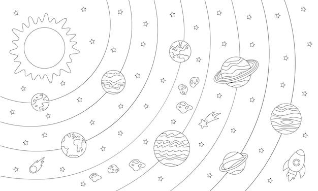 Gran página para colorear con planetas del sistema solar y estrellas. imagen en blanco y negro.