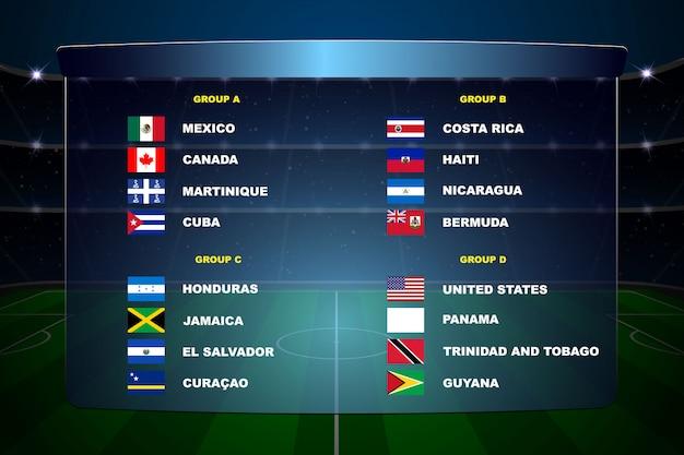 Grupos de la copa de fútbol de américa del norte