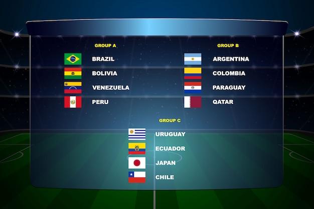Grupos de la copa de fútbol de sudamérica