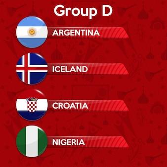 Grupos del campeonato mundial de fútbol