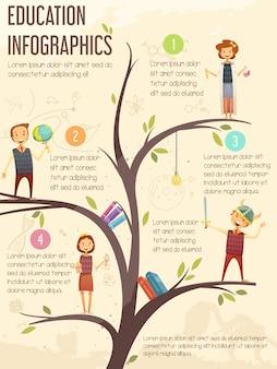 Guía de educación primaria y secundaria.