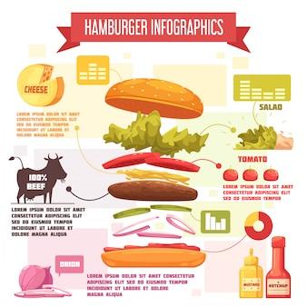 Hamburguesa dibujos animados retro infografía con gráficos e información sobre ingredientes y salsas