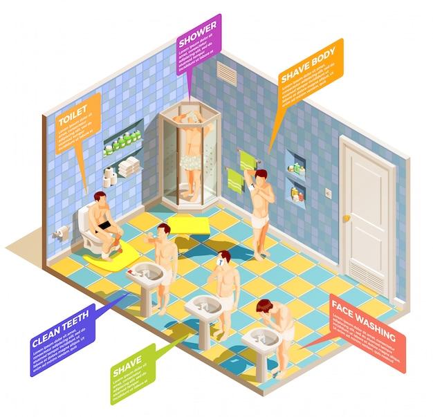 Higiene baño infografía isométrica