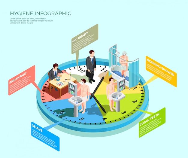 Higiene tiempo infografía concepto