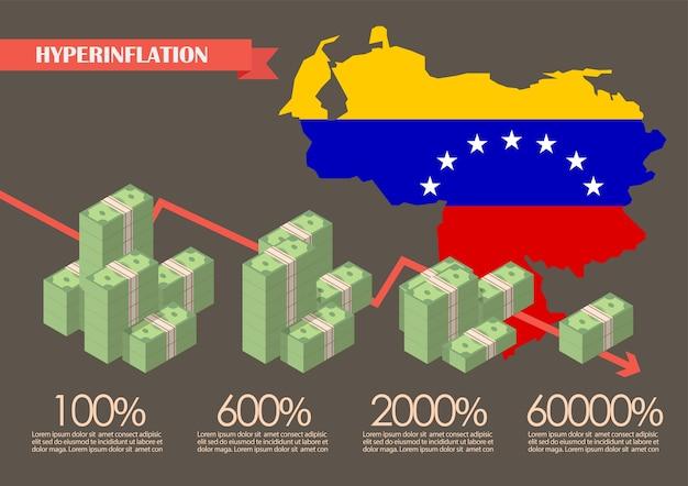 Hiperinflación en concepto de infografía de venezuela.