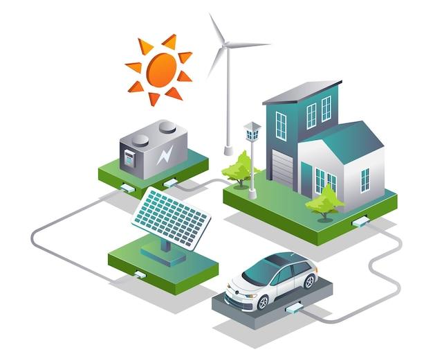 Hogar inteligente con paneles solares y cargador de coche.