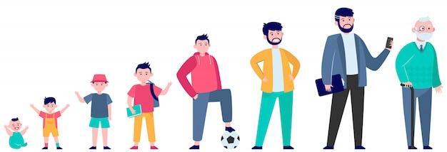 Hombre de dibujos animados en ilustración plana de diferentes edades