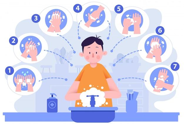 Hombre joven o niño o hombre o persona o personaje lavarse las manos y resistir la suciedad del virus o covid-19. concepto de infografía ilustración de diseño plano. aislado.