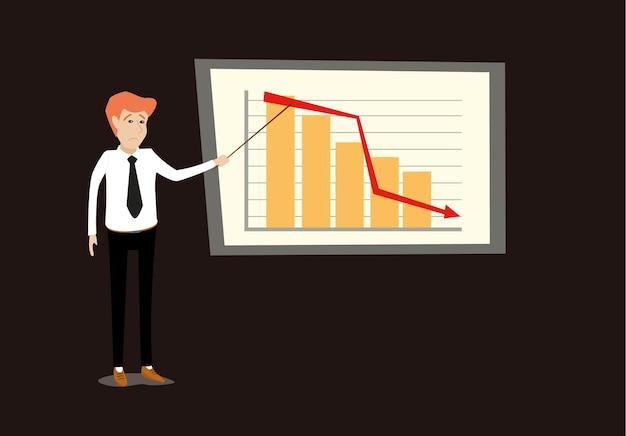 Hombre de negocios que hace la presentación por punto en gráfico de barras de gráfico de pérdida de ventas decepcionado