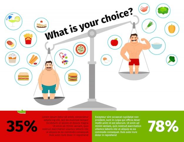 Hombre de pérdida de peso escalas infografía