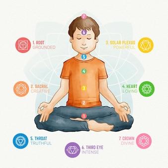 Hombre sentado en posición de loto concepto chakras