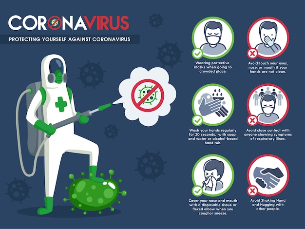 Hombre en traje protector de materiales peligrosos y prevención infografía coronavirus
