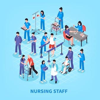 Hospital de enfermeras diagrama de flujo cartel isométrico