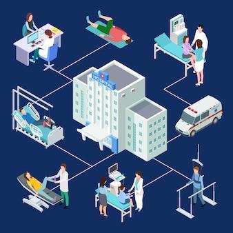 Hospital multidisciplinario con médicos, pacientes y rehabilitación.