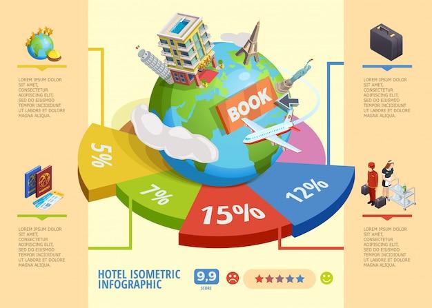 Hotel infografía isométrica