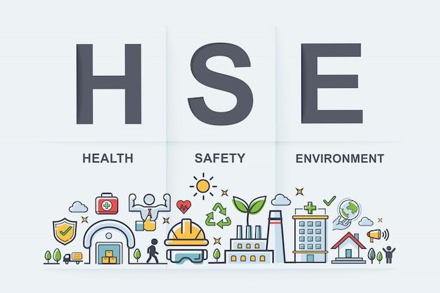Hse: acrónimo de health safety environment. icono de banner web para empresas y organizaciones.