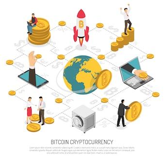 Ico cryptocurrency business isometric