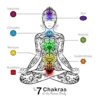 Icono de yoga loto pose meditando mujer