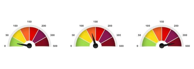 Icono de velocímetro o velocidad mínima y máxima, vector