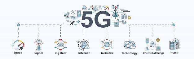 Icono de web de banner de banda ancha de alta velocidad 5g para empresas y tecnología.