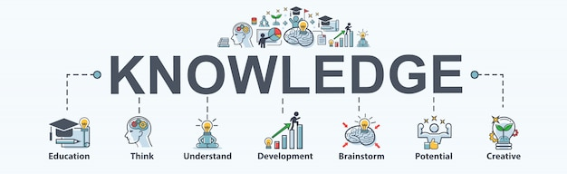 Icono de web de banner de conocimiento para la lección y la educación.