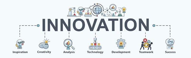 Icono de web de banner de innovación